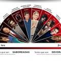 Netflix - Indice de Maratones - Global-