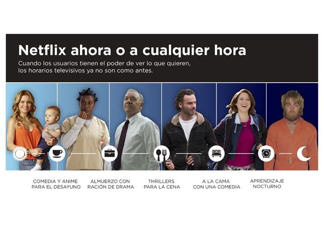 Netflix - Estudio Horarios 2