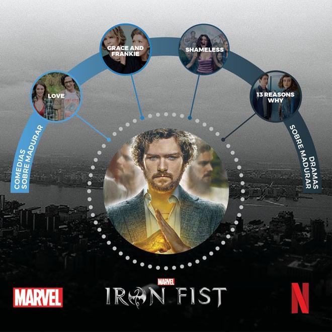 Netflix - Maraton Heroico - Iron Fist