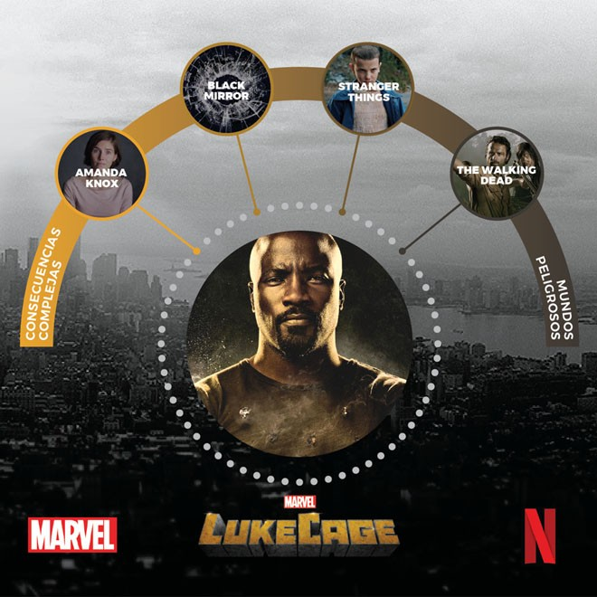 Netflix - Maraton Heroico - Luke Cage